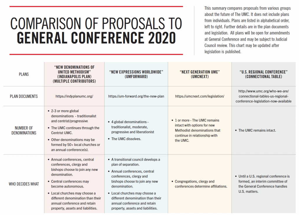 GC Plans Proposals 20 A