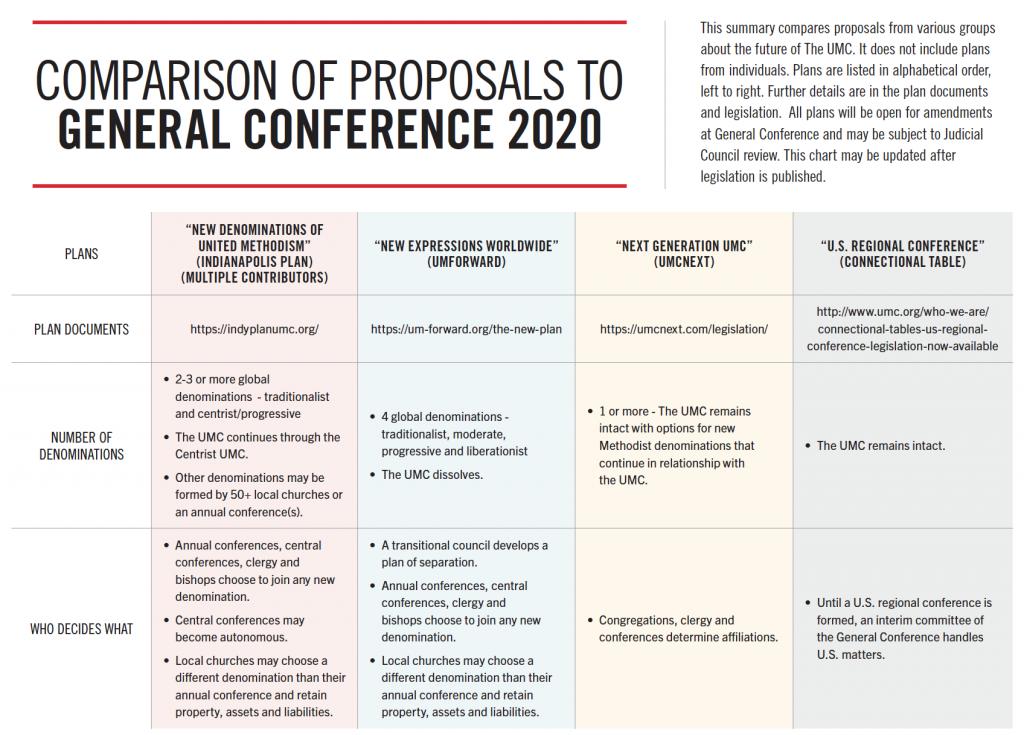 GC Plans Proposals 20 A